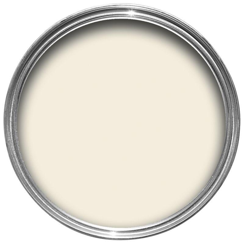 emulsion white paint price comparison results. Black Bedroom Furniture Sets. Home Design Ideas