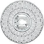 König & Ebhardt Diagrammscheiben Weiß   100 Stück